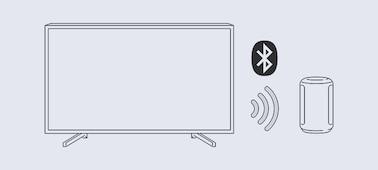 Bezdrátové připojení k televizoru