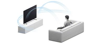 Detailní snímek vícerozměrného zvuku s technologií 3D Surround Upscaling