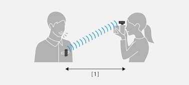Ilustrace znázorňující maximální vzdálenost připojení až 200 metrů
